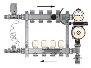 Расположение термостатической головки и исполнительных механизмов на коллекторе смесительного узла